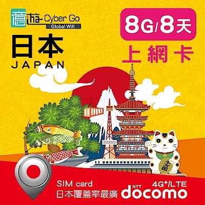 【意遊全球wifi】日本上網卡SIM卡8天8GB