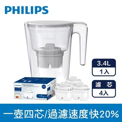飛利浦 AWP2937超濾濾水壺-3.4L(無計時器)+AWP211*1濾心組