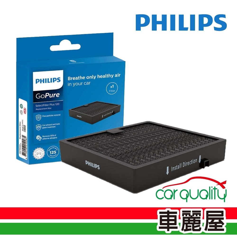 【Philips 飛利浦】空氣清淨機濾片組(FILT120專用)