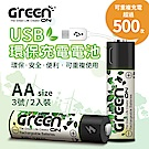 【GREENON】 USB 環保充電電池 (3號/2入)  充電保護 持久耐用 環保便利