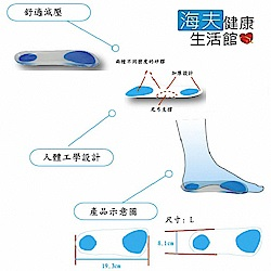 【WELL LANDS 關愛天使 海夫】3/4矽膠鞋墊( 男)