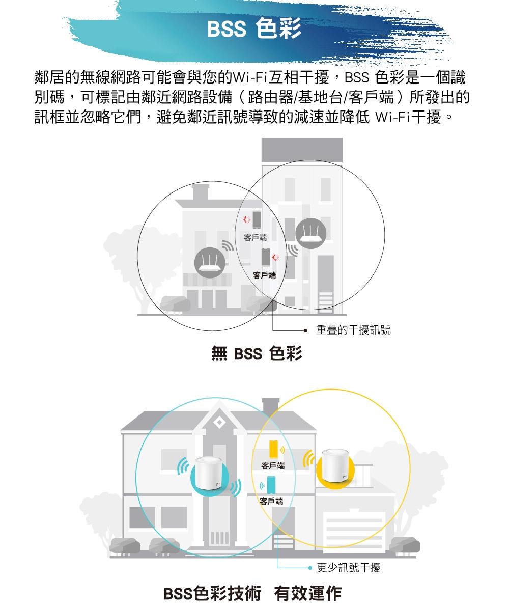 TP-Link Deco X60 AX3000 Mesh雙頻無線網路WiFi6分享網狀路由器(3入)