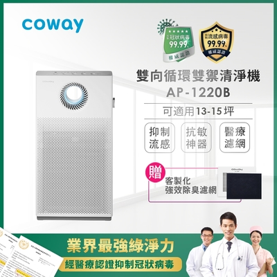 Coway 經認證抑制冠狀病毒 15坪 綠淨力雙向循環雙禦空氣清淨機 AP-1220B 加贈客製化除臭濾網一片