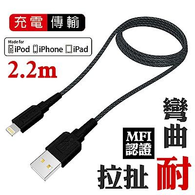 【TAMA】Lightning蘋果MFi認證2.2米充電傳輸線(日本原裝)