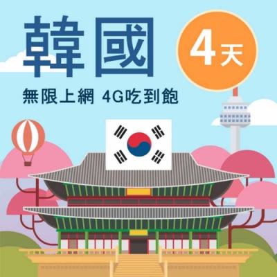 【Smart Go】韓國 網卡 4日 4G 不降速 上網 吃到飽 上網 SIM卡