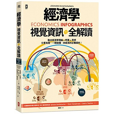 經濟學.視覺資訊全解讀 Economics Inf......