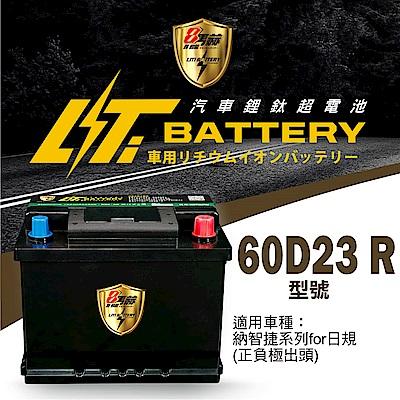 日本KOTSURU-8馬赫鋰鈦汽車啟動電瓶 60D23 R / 43Ah