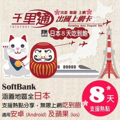 日本上網卡 日本網卡 日本SIM卡 8日無限上網吃到飽不降速