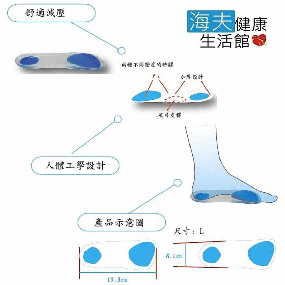 【WELL LANDS 關愛天使 海夫】3/4矽膠鞋墊( 女)