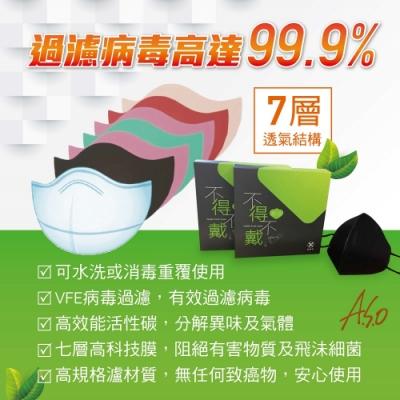 【A.S.O 阿瘦集團】不得不戴-鮮淨HEPA高科技口罩-四盒組(共8片)