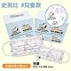 Snoopy 台灣製造3層防護口罩-兒童款-復古塗鴉款(50入/盒) product thumbnail 1