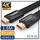 日本秋葉原 HDMI2.0專利4K高畫質影音傳輸編織扁線 黑/1.5M product thumbnail 1