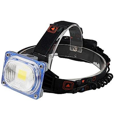 SPARK 42W高亮度LED多段式頭燈 H009