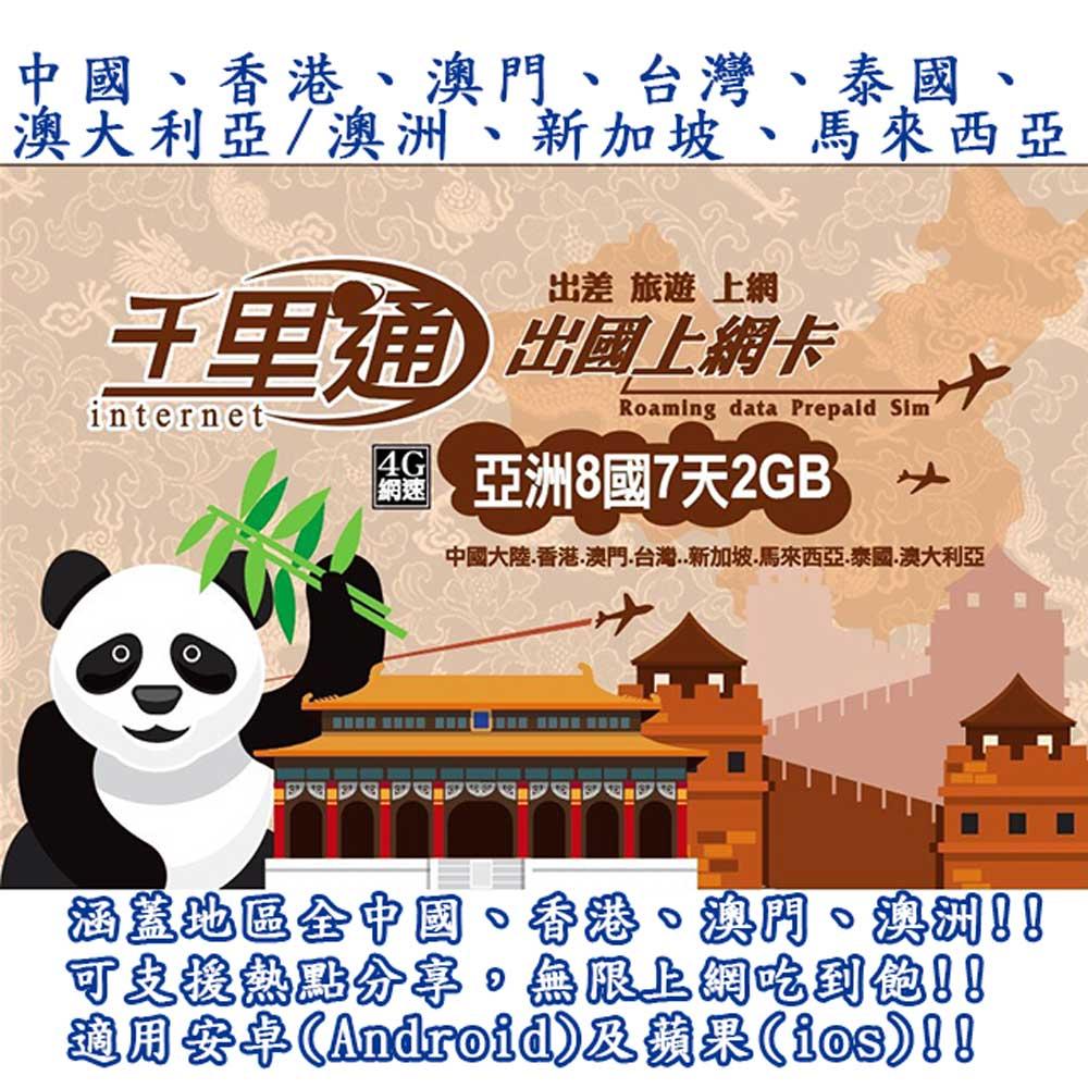 中國上網卡 香港上網卡 千里通 7日 2G流量 吃到飽 網卡 上網卡 中國 香港 @ Y!購物