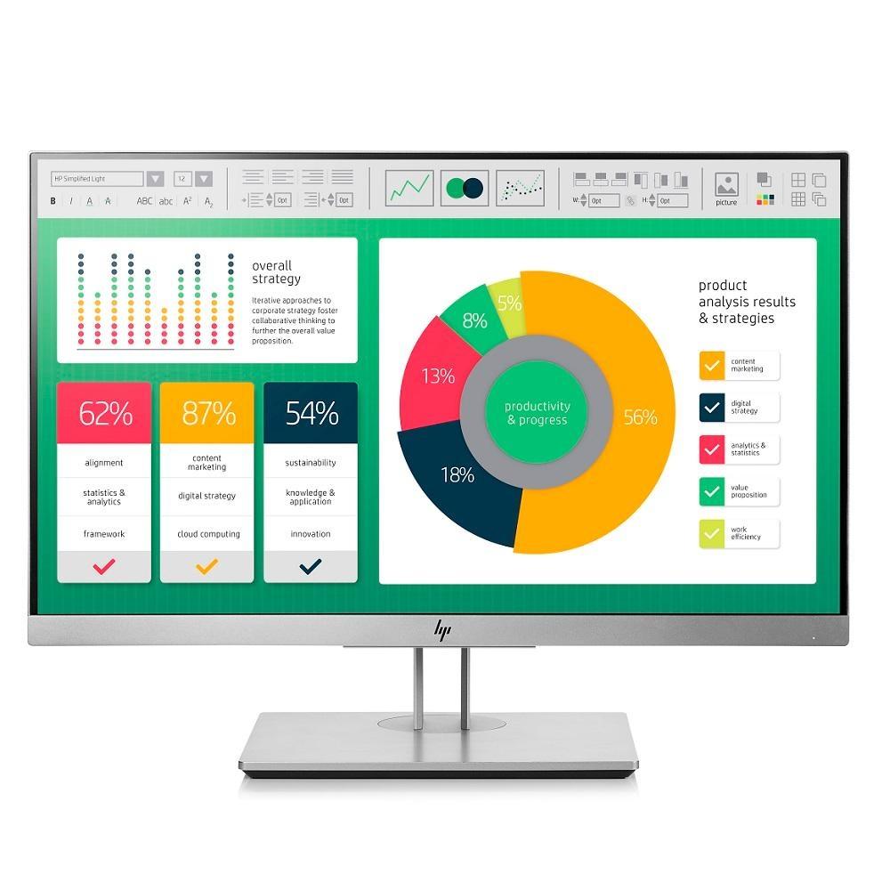 HP EliteDisplay E223 21.5吋 IPS 防炫光電腦螢幕