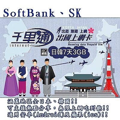 日本上網卡 韓國上網卡 7日3G無限上網吃到飽 上網卡