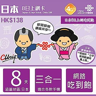 日本上網卡 Softbank電信 8 日 3 GB上網卡