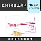 iVideo歐洲上網卡 SIM卡 11天 吃到飽 【小資方案】