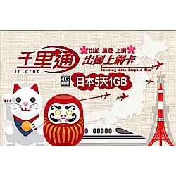 日本上網卡 日本 5日 無限上網吃到飽上網卡