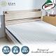 藤原傢俬 3M防潑水3D透氣三線獨立筒床墊3.5尺(單人加大) product thumbnail 1
