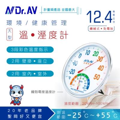 【N Dr.AV聖岡科技】GM-125 環境/健康管理溫濕度計