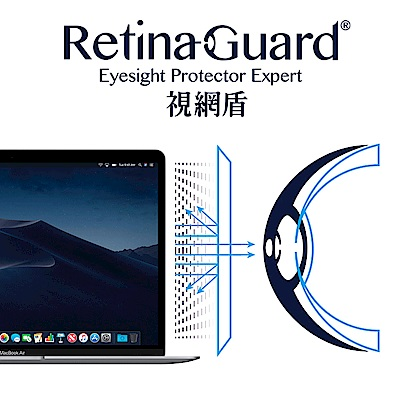 RetinaGuard 視網盾 2018 Macbook Air 13吋 防藍光保護膜