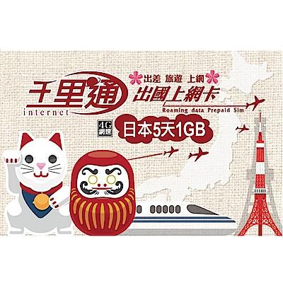 日本上網卡 日本 5日無限上網吃到飽 上網卡-5入組