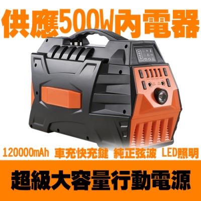 Suniwin攜帶式超級大容量行動電源PS444戶外UPS_AC交流DC直流電_家電供電