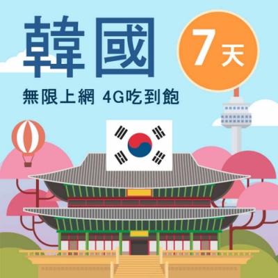 【Smart Go】韓國 網卡 7日 4G 不降速 上網 吃到飽 上網 SIM卡