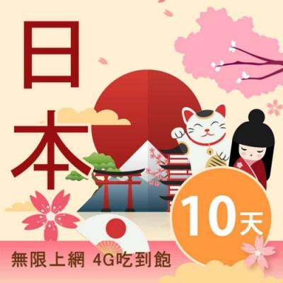 【Smart Go】日本 網卡 10日 4G 不降速 上網 吃到飽 上網 SIM卡