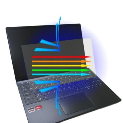 EZstick MSI Modern 14 B4MW 專用 防藍光螢幕貼