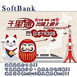 日本上網卡 日本 7日 無限上網吃到飽上網卡