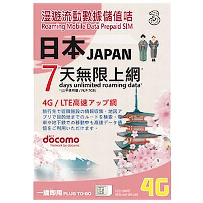 日本DOCOMO 7天4G高速上網吃到飽上網卡