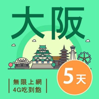 【Smart Go】大阪 網卡 5日 4G 不降速 上網 吃到飽 上網 SIM卡