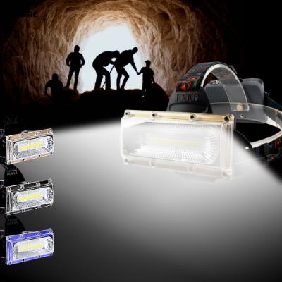 【Incare】超強廣角大範圍頭燈(贈電池*3+USB充電線)