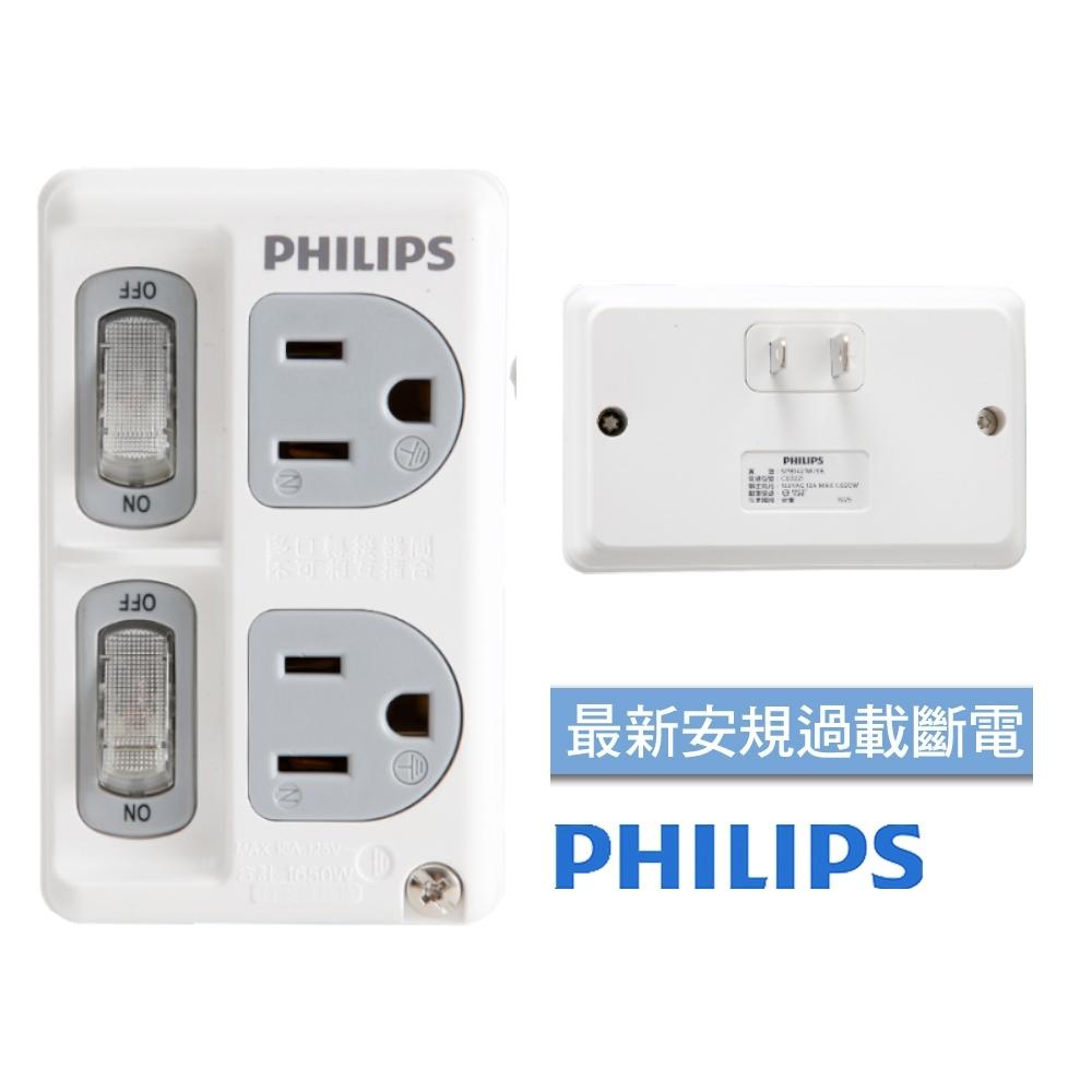 【飛利浦】新安規 節能開關 2開2電腦壁插 SPB1421W/96 白色