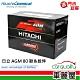 【HITACHI】日立 AGM 80A 歐系啟停 +400% 電瓶 product thumbnail 2