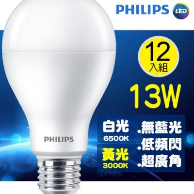 (獨家12入組) 飛利浦 13W LED燈泡 1521~1600lm [限時下殺]