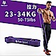 Fun Sport 健力環-乳膠環狀彈力阻力帶(紫)(阻力圈/彈力帶/拉力繩) product thumbnail 2