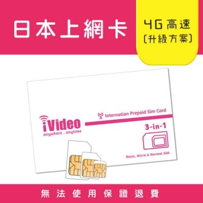 iVideo日本上網卡 SIM卡 7天 吃到飽 【升級方案】