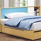 文創集 波利爾亮彩雙色3.5尺單人床頭箱(不含邊櫃&床底)-106x30x84.5cm免組