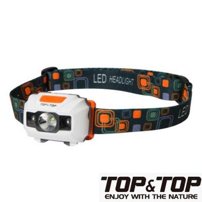 韓國TOP&TOP CREE XPE便攜輕量防水LED頭燈