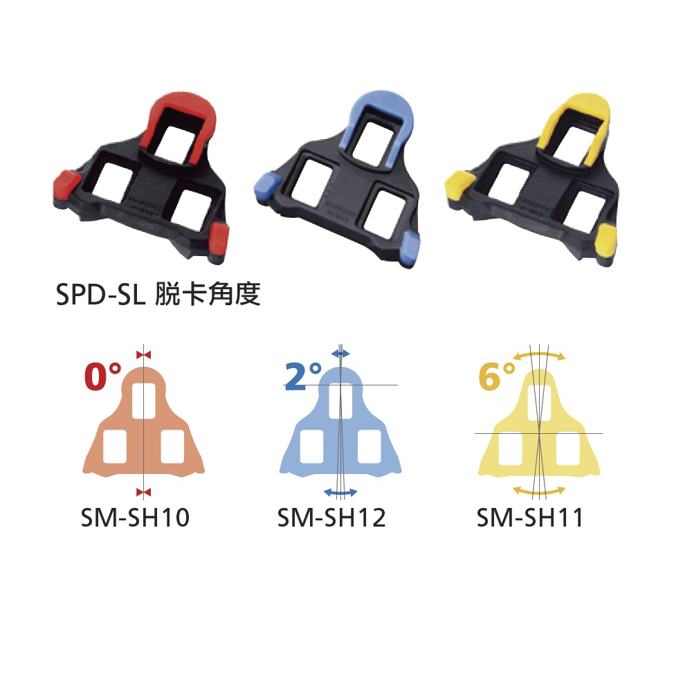 【SHIMANO】SM-SH10 0度固定式鞋底板扣片