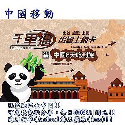 中國上網卡 6天無限上網吃到飽免翻牆保證不降速上網卡