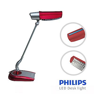【飛利浦 PHILIPS LIGHTING】鉑光防眩檯燈 FDS668 (紅)