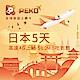 【PEKO】日本上網卡 softbank 日本網卡 日本SIM卡 5日4G上網 500MB吃到飽 product thumbnail 1