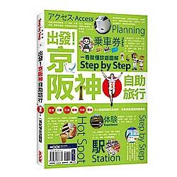 出發-京阪神自助旅行-一看就懂-旅遊圖解Step-by-Step