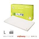 【媽咪小站】VE系列-嬰兒護脊床墊L號 厚5cm(66 x 118cm)