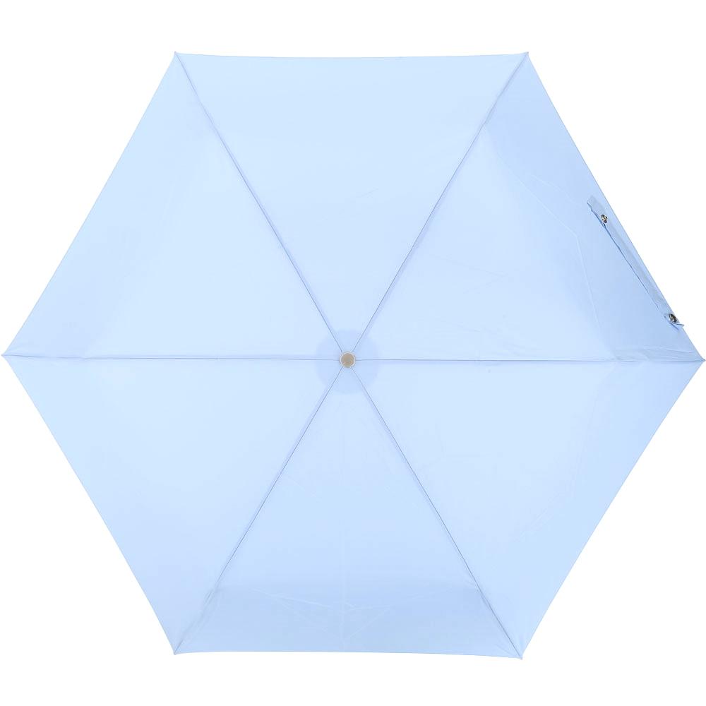 LONGCHAMP Le Pliage Micro 手動摺疊傘(水藍色)LONGCHAMP