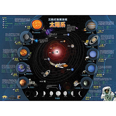 賽先生科學 太陽系:AR互動式智慧海報